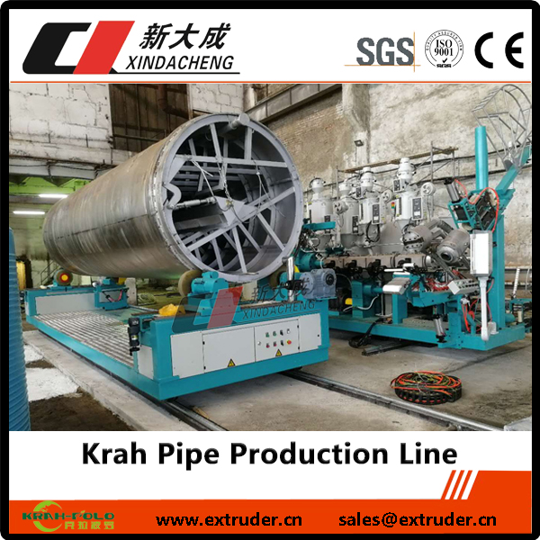 krah pipe production line 2